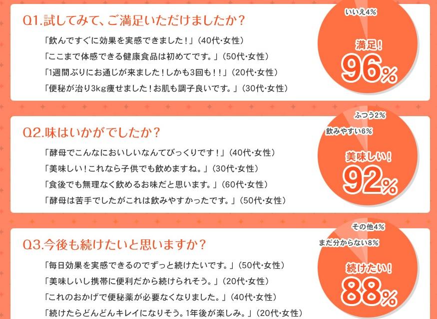 花ざくろ酵母の効果が口コミで話題です!美奈子が3ヶ月で-11.6kg痩せてます!