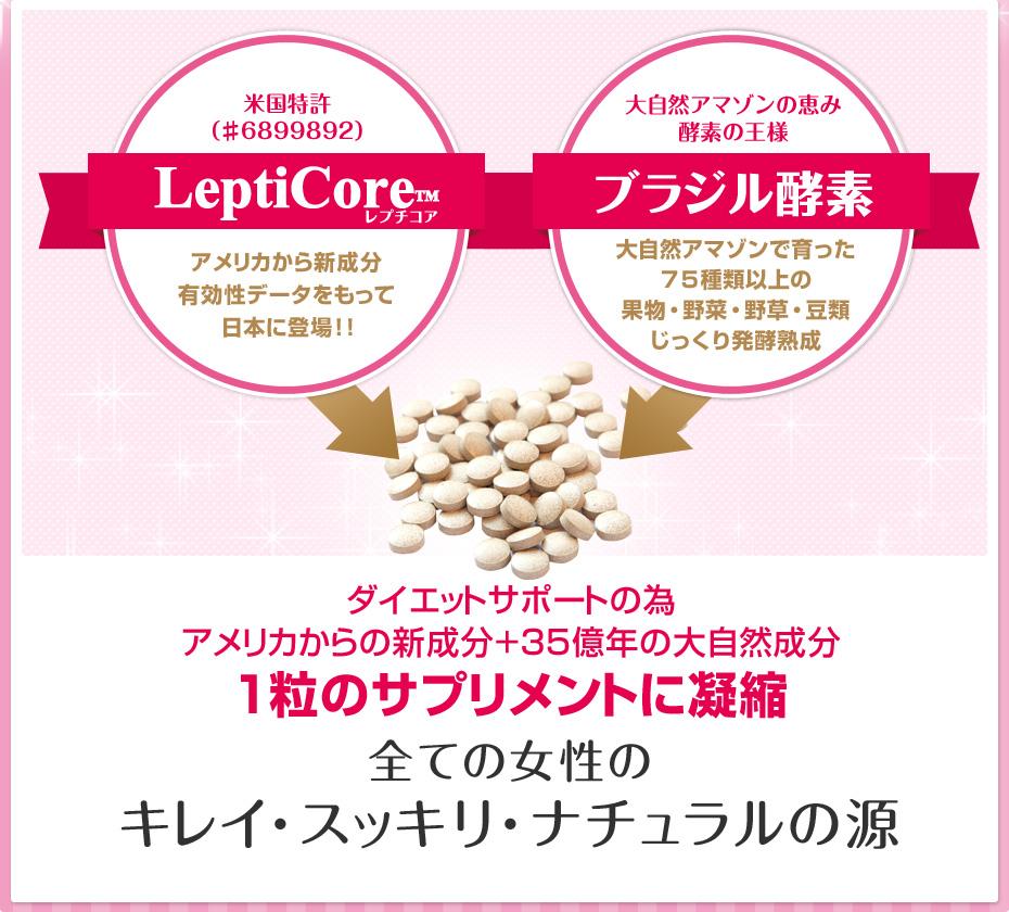 恋愛酵素の口コミは本当?ダイエットサプリ恋愛酵素の効果を徹底検証!
