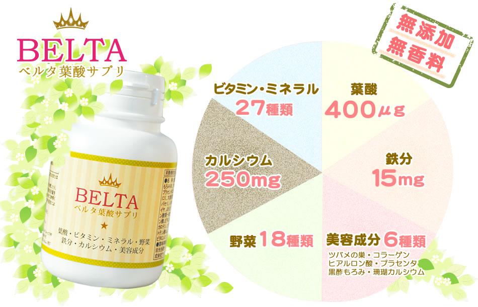 葉酸サプリのおすすめを紹介!葉酸サプリメントで妊娠生活を安心して過ごそう!